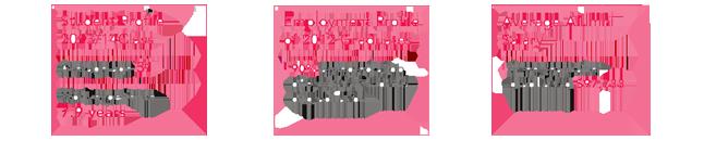 University of Edinburgh Business School - 16-month MBA