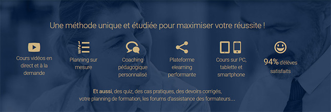 MBA Ressources Humaines